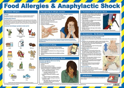 Click Medical CM1329 Food Allergies And Anaphylactic Shock Poster