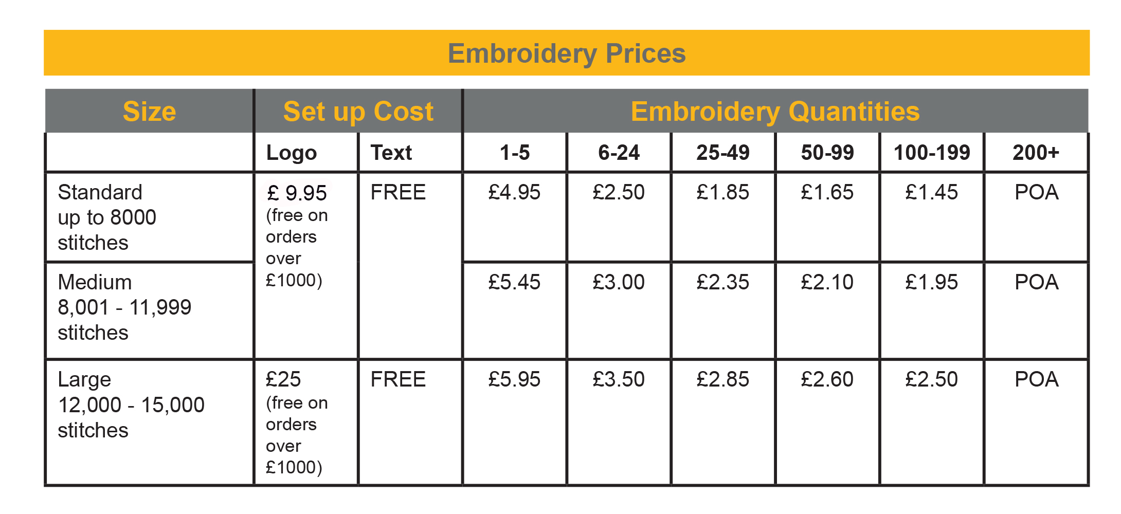 embroidery-prices