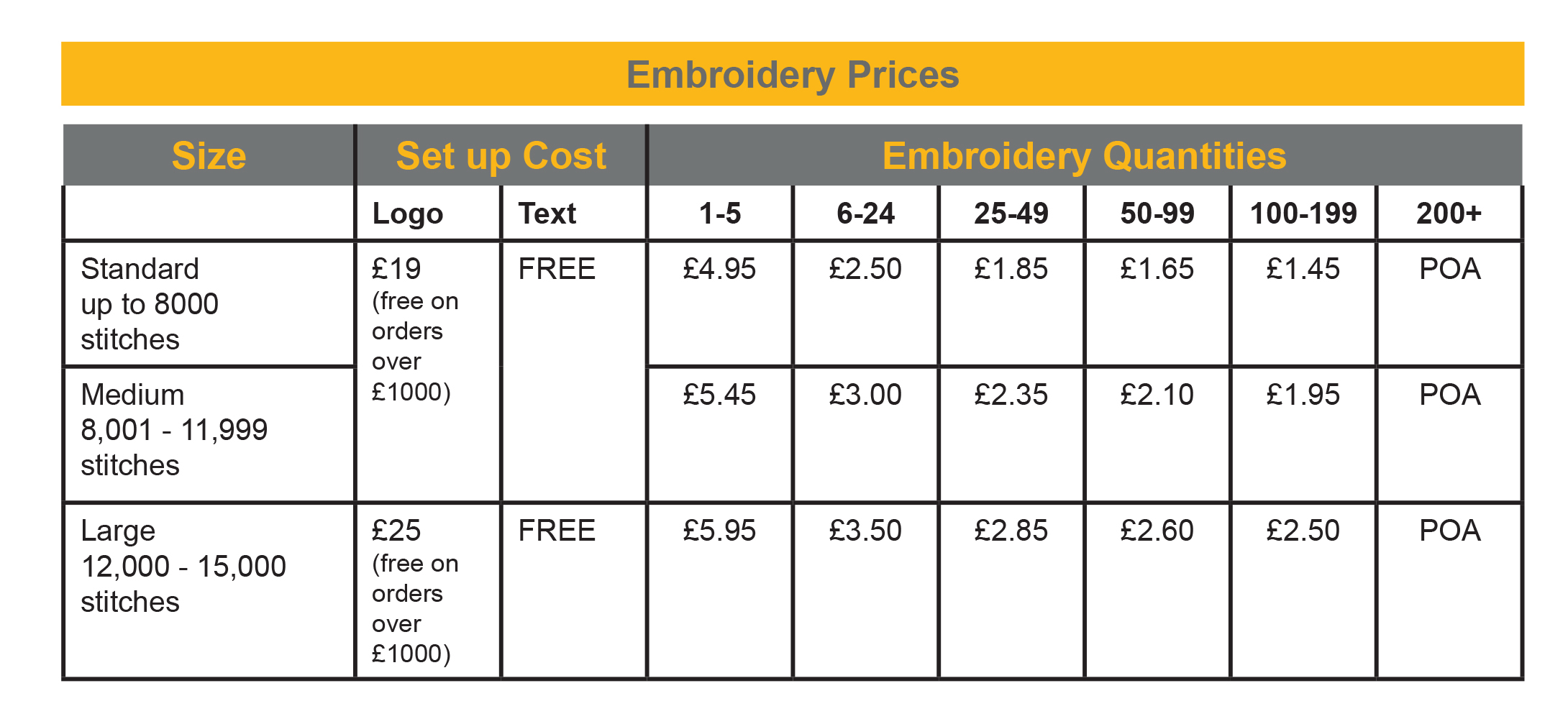 Embroidery Printing Best Workwear