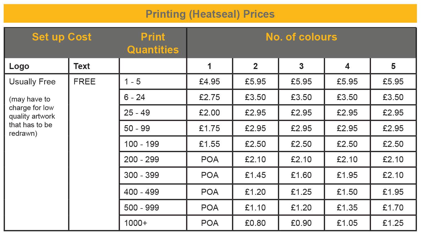 printing-prices